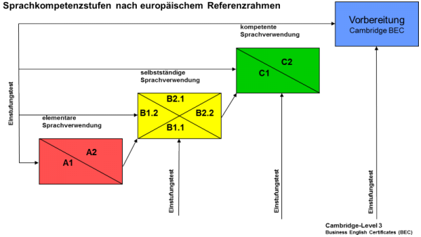 Grafik_FFE